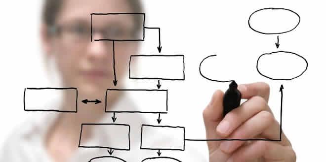 Las técnicas de estudio y sus pilares fundamentales