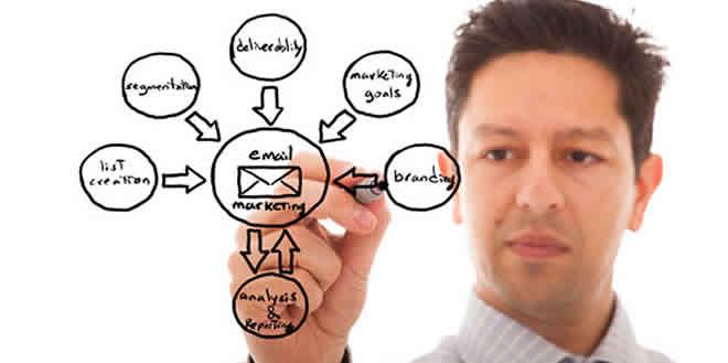 Curso corto de marketing estratégico